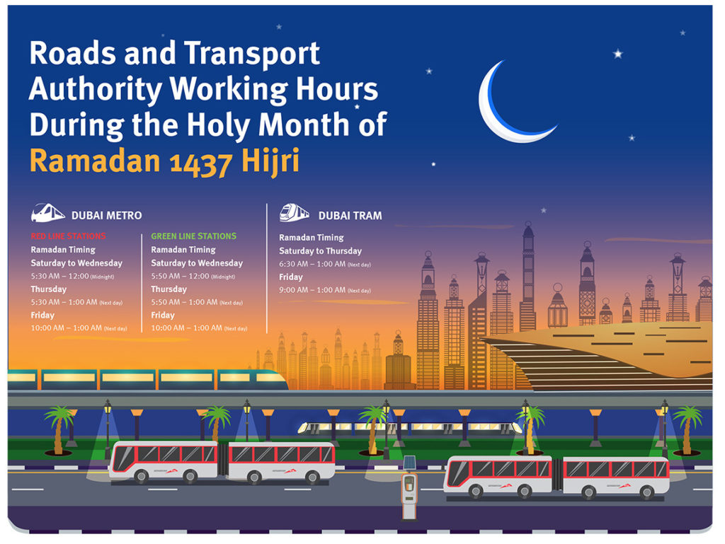 Ramadan 2016 Timings